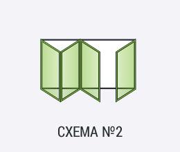 Гармошка Schuco - схема открывания №2