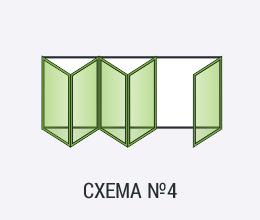 Гармошка Schuco - схема открывания №4